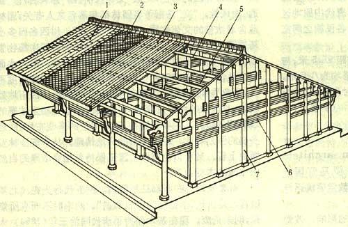 穿斗式古建筑结构设计营造特点